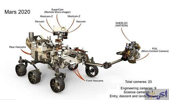 """""""ناسا"""" تكشف عن مركبتها الجديدة """"عيون"""" في 2020"""